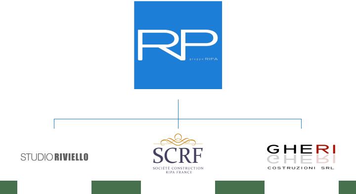 Affiliated Companies of the GRUPPO RIPA